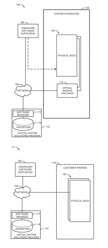 Methods and apparatus for software lifecycle management of a virtual computing environment