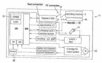 Electronically controlled suspension system, method for controlling a suspension system and computer program