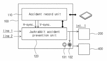 Apparatus for preventing jackrabbit accident using vehicle black box