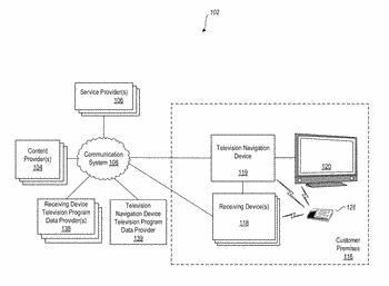 Systems and methods for synchronization of television channel data