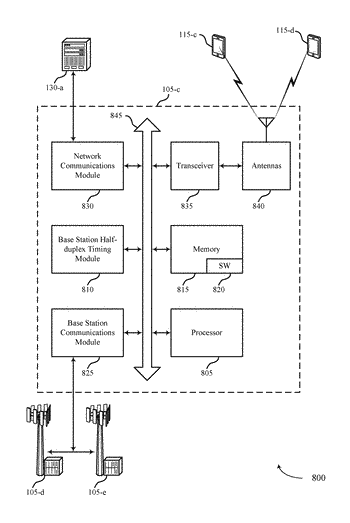 Bundling and hybrid automatic repeat request operation for enhanced machine-type communication