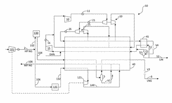 Method for the production of liquefied natural gas