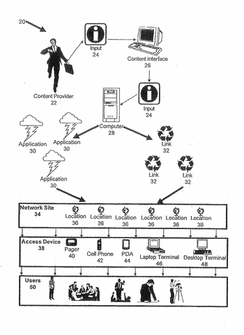 System and method for managing content on a network interface