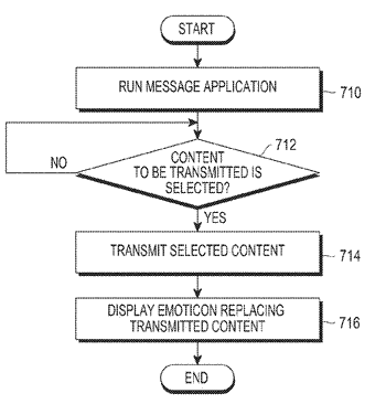Electronic device and method for transmitting and receiving content
