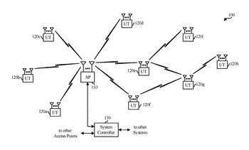 Software access point standby power optimization across an arbitrary number of associated clients
