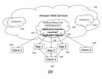 Aercloud application express and aercloud application express launcher