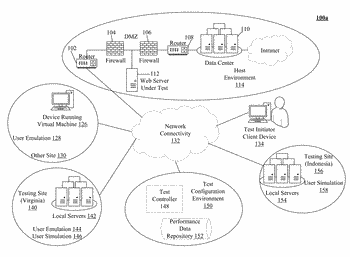 Method to configure monitoring thresholds using output of load or resource loadings