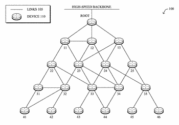 Timeslot distribution in a distributed routing protocol for deterministic wireless networks