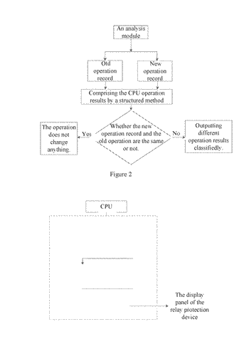 Method of preventing misoperations about a relay protection device in a smart substation
