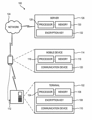 Method for transferring a file via a mobile device and mobile device for performing same