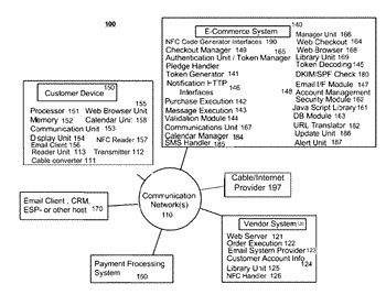 System and method for interactive television with messaging based payments