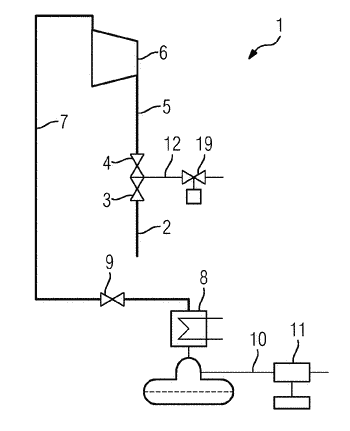 Method for cooling down a steam turbine