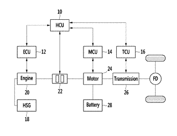 Apparatus and method for controlling engine stop of hybrid electric vehicle