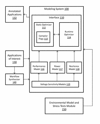 Optimization of application workflow in mobile embedded devices
