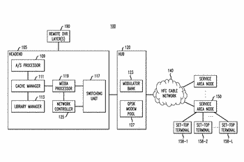 Apparatus and method for remote wireless control of digital video recorders and the like