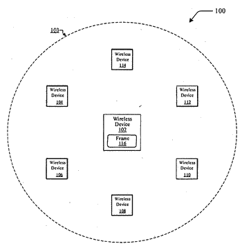 Systems and methods for frame addressing in wireless networks