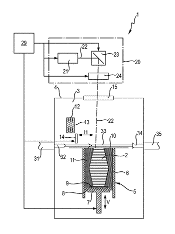 Control unit, device and method for the production of a three-dimensional object