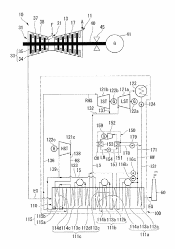 Waste heat recovery device, gas turbine plant provided with same, and waste heat recovery method