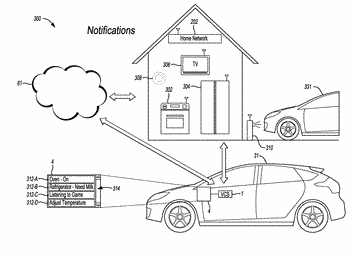 Methods and systems to synchronize vehicle settings via a home network connection