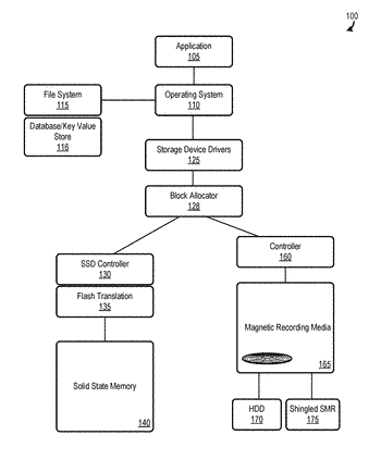 Storage stack architecture for many-log structured media