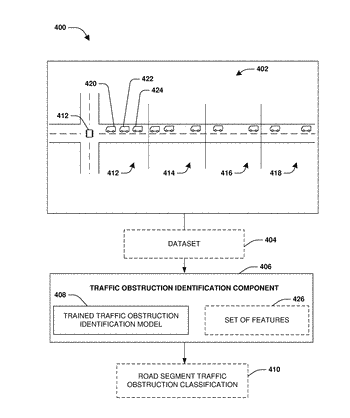 Traffic obstruction detection