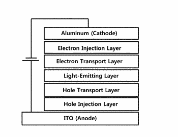 An electron transport material and an organic electroluminescence device comprising the same