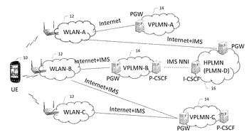 Method and apparatus for determining ims connectivity through non-3gpp access networks
