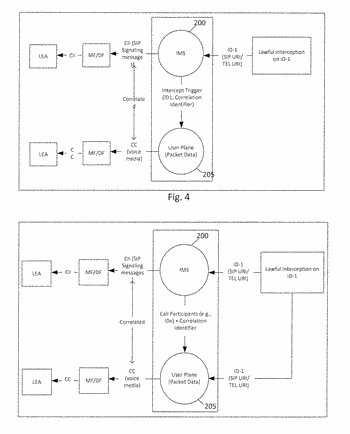 Security method and system for inter-nodal communication for voip lawful interception