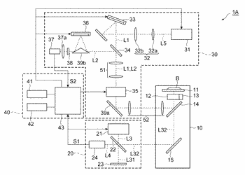 Microscope device and image acquisition method