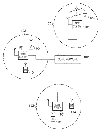 Telecommunications apparatus and methods for performing measurements of an unlicensed carrier
