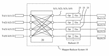 A parallel optoelectronic network that supports a no-packet-loss signaling system and loosely coupled application-weighted routing