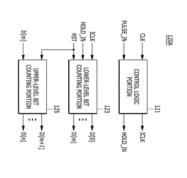 Electronic device and electronic system including the same