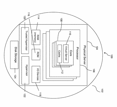 System and method for trusted operability when moving between network functions virtualization states
