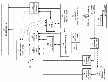 Asynchronous and concurrent ray tracing and rasterization rendering processes