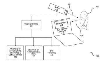 Image analysis for data collected from a remote computing device