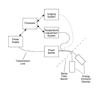 Energy delivery systems and uses thereof