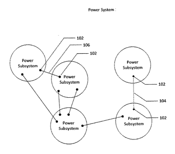 Method and system for aggregation and control of energy grids with distributed energy resources
