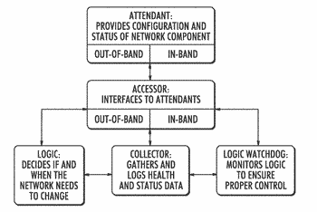 Spacecraft network management system and method