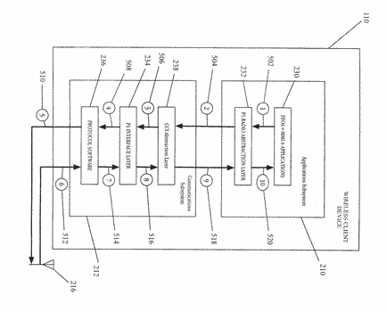 Efficient operations of components in a wireless communications device