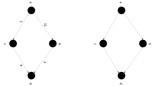 Fast path traversal in a relational database-based graph structure