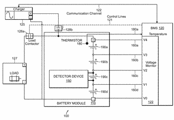 Detecting cell over-temperature in a battery cell