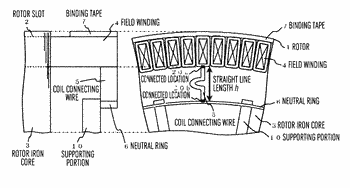 Rotating electric machine or wind power generation system