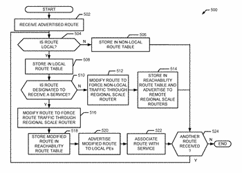 Methods and apparatus to route traffic in a virtual private network