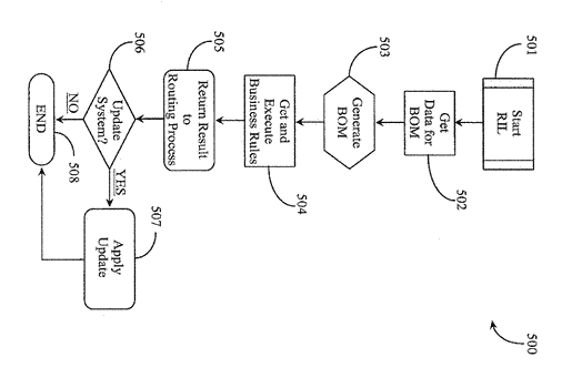 Method and system for integrating an interaction management system with a business rules management system