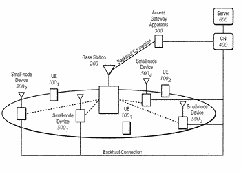 Method and apparatus at the physical and link layer for mobile communications
