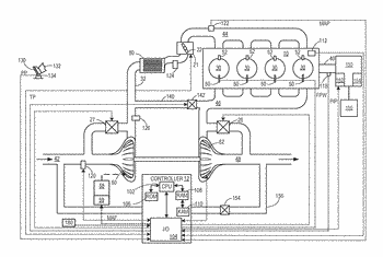 Methods and systems for boost control