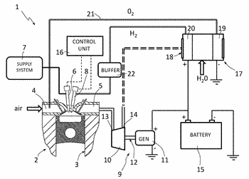Engine group comprising a mixed fuel engine, and fuel supplying method therof