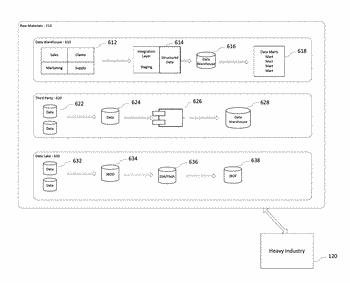 Universal repository for holding repeatedly accessible information