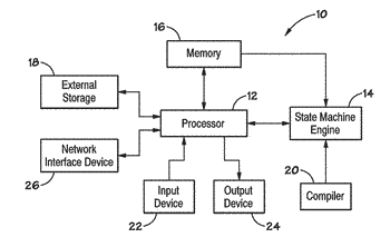 Methods and systems for power management in a pattern recognition processing system