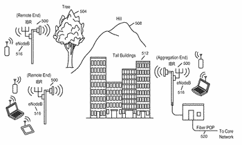 Radio with spatially-offset directional antenna sub-arrays